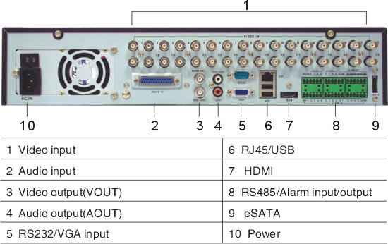 DVR600T Series DVR