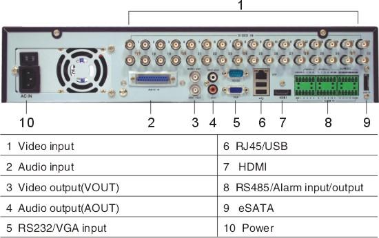 DVR600T4 Series DVR
