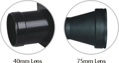 Optional lens